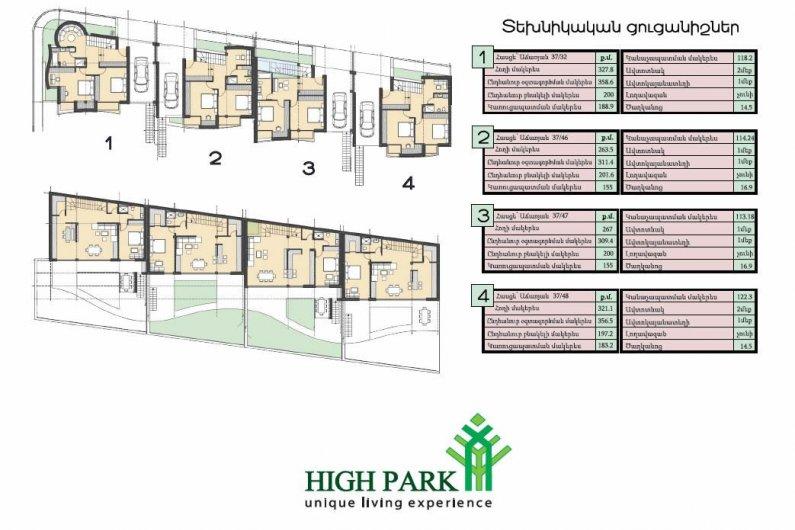 High Park Residential Community